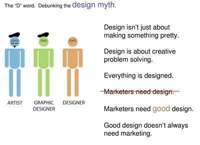 Designpeopleslide