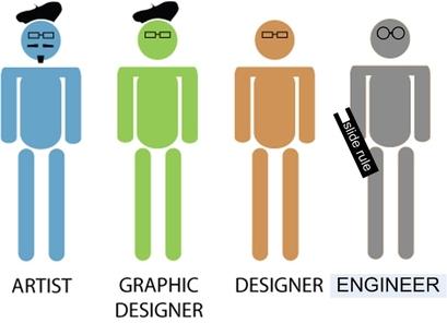 Designpeople0